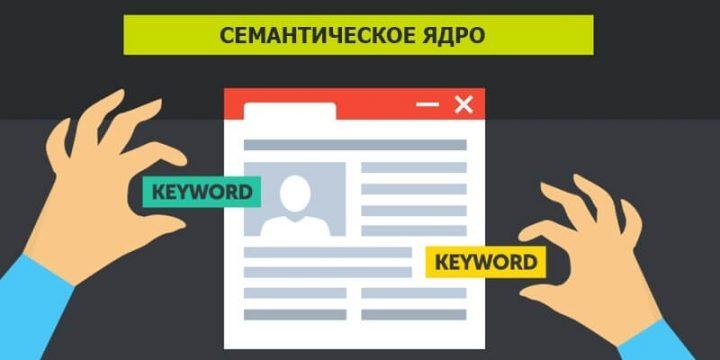 Правильное продвижение сайтов и новостных блогов