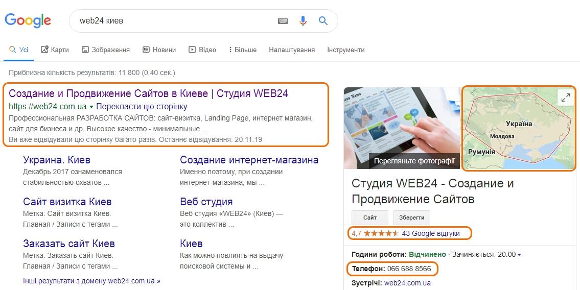 Что такое Google Мой Бизнес