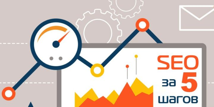 SEO продвижение сайтов за 5 шагов