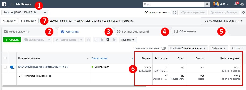 Интерфейс Facebook Ads