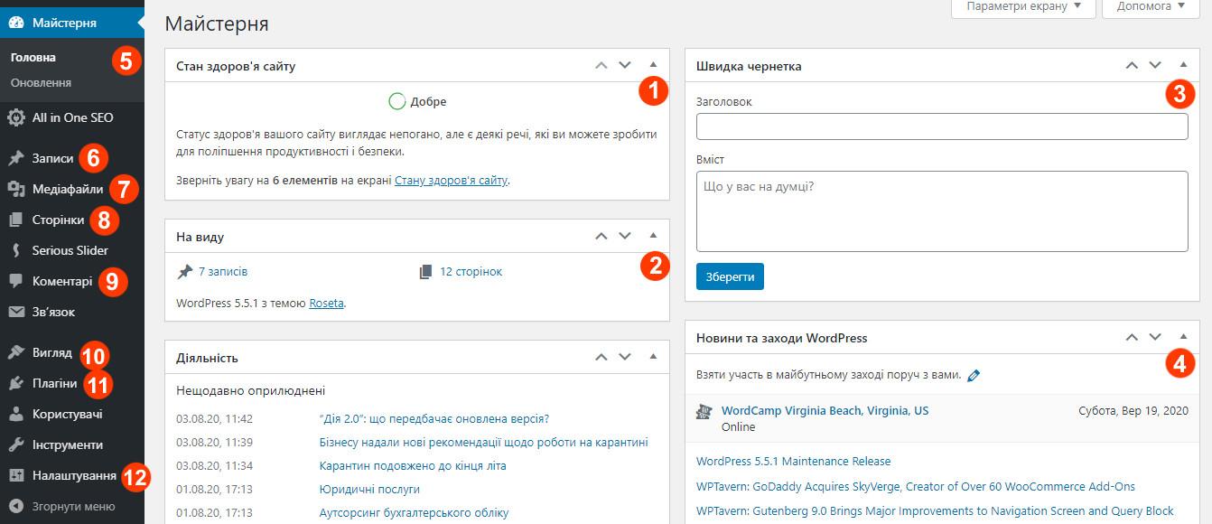 Wordpress панель управления