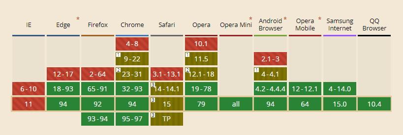 Поддержка WEBP браузерами